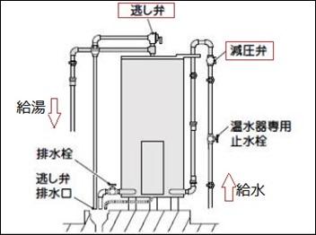 電気温水器配管例